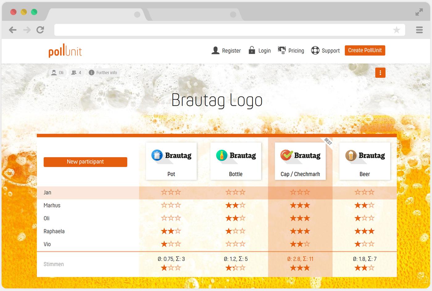 Logo Design testen und bewerten