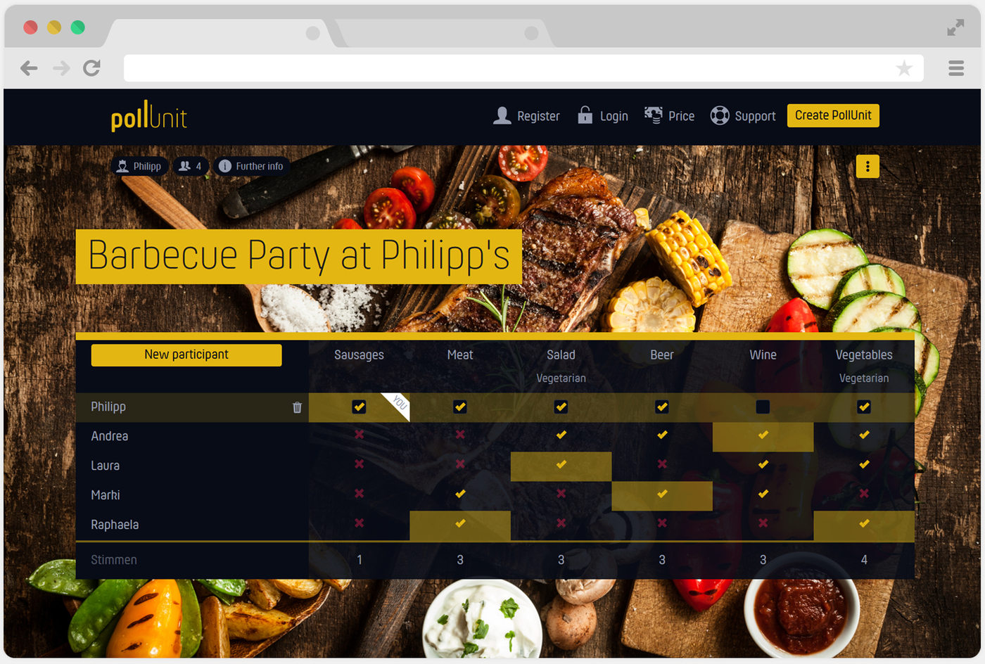 Organize a party or plan your cooking