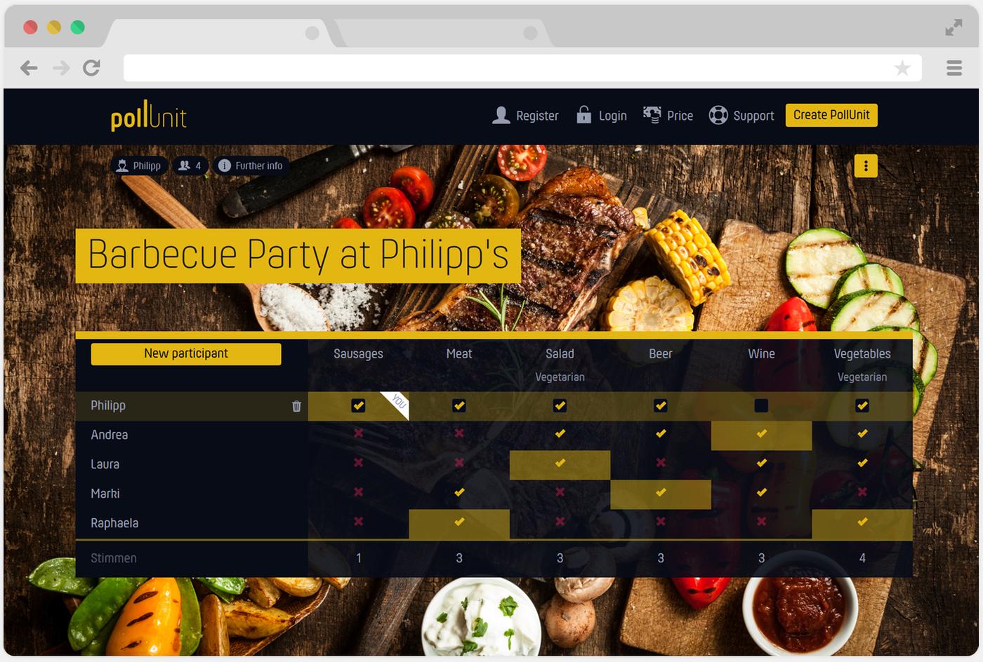 Party organisieren oder zum Kochen verabreden